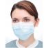Procedural Earloop Masks